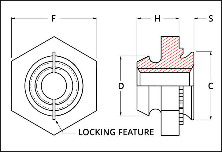 Self Clinching Locking Nuts